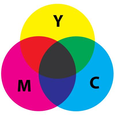 CMYK-Subtractive-Color