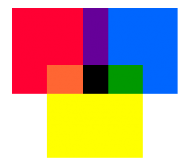 Color_mixture