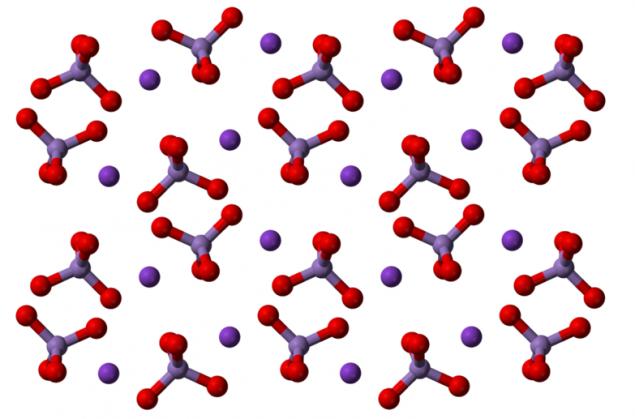 Crystallographic-balance