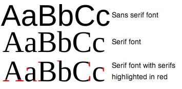 serif-vesrse-san-serif