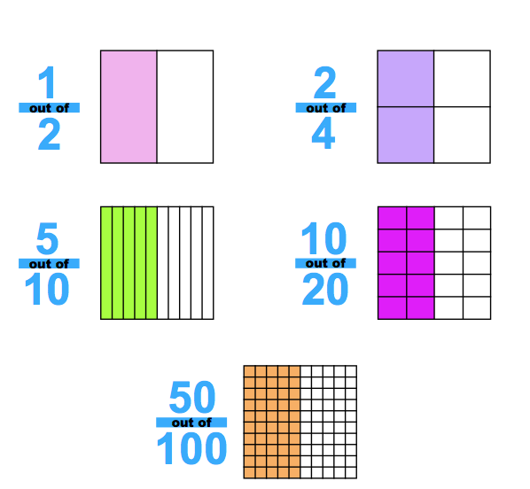 4th Grade Math Numeration And Computation Review Handout