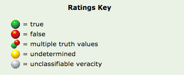 snopes-ratings-key