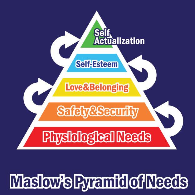 pyramid-of-needs-kids